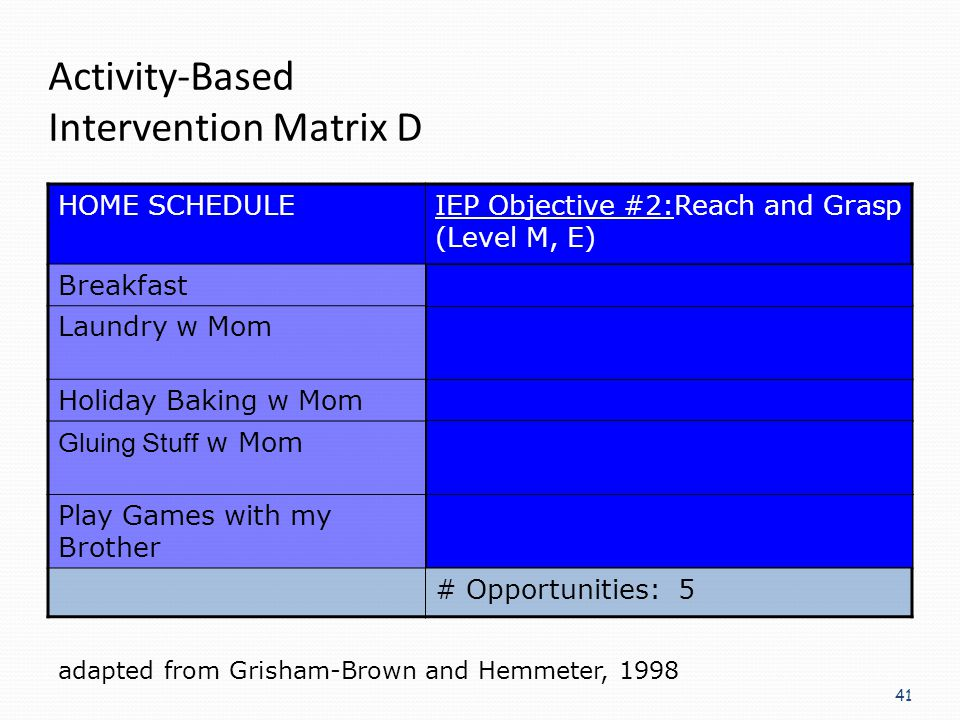 Activity-Based Intervention Matrix D