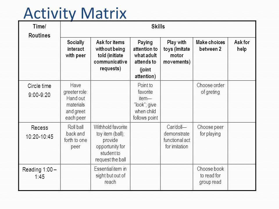 Activity Matrix Time/ Routines Skills Circle time 9:00-9:20 Recess