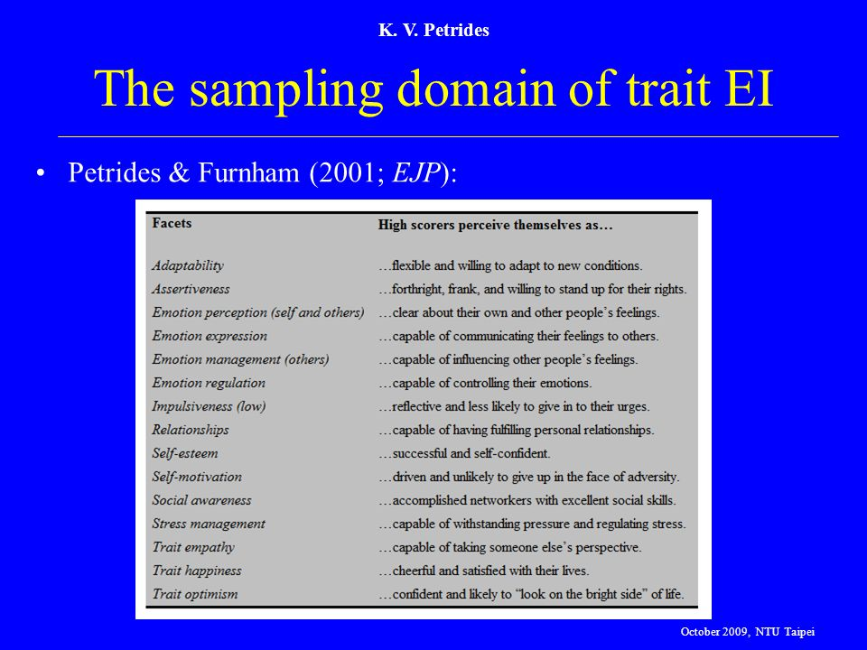 The sampling domain of trait EI