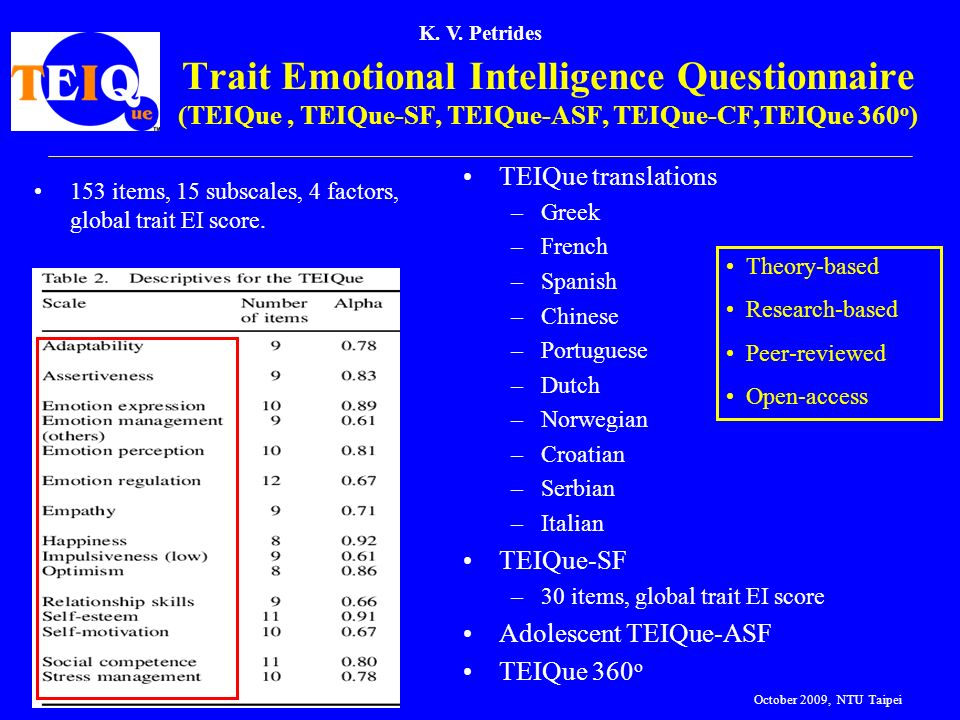 K. V. Petrides Trait Emotional Intelligence Questionnaire (TEIQue , TEIQue-SF, TEIQue-ASF, TEIQue-CF,TEIQue 360o)