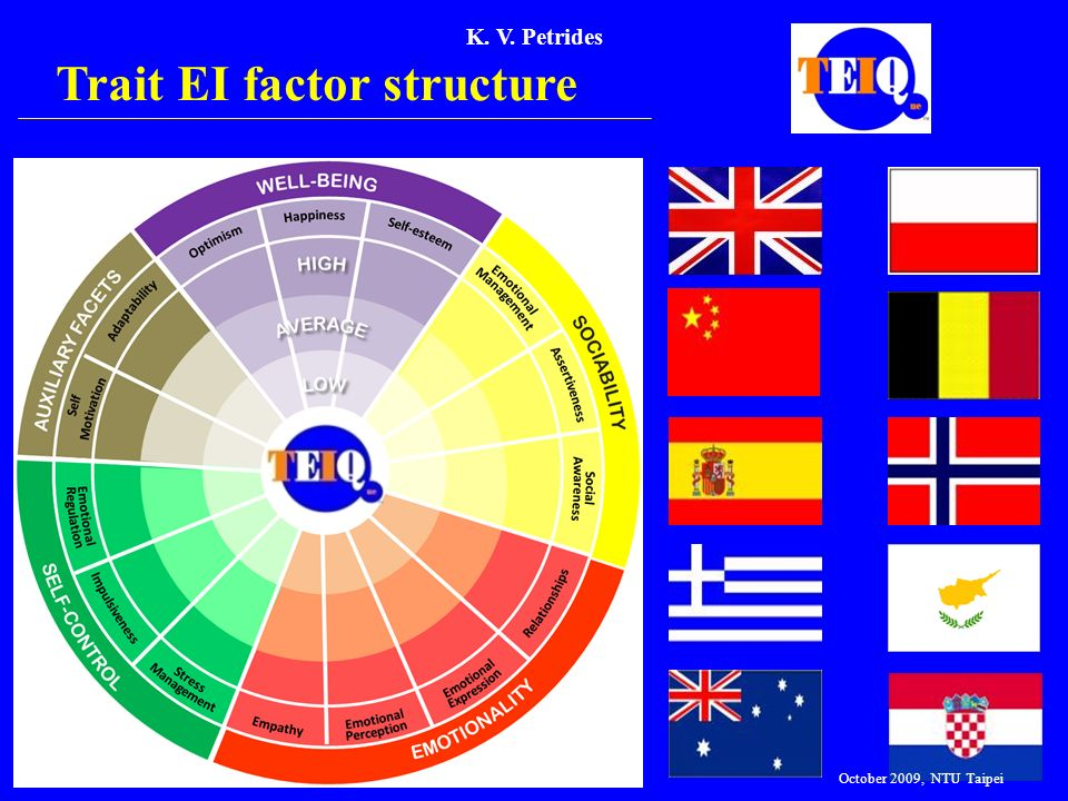 Trait EI factor structure