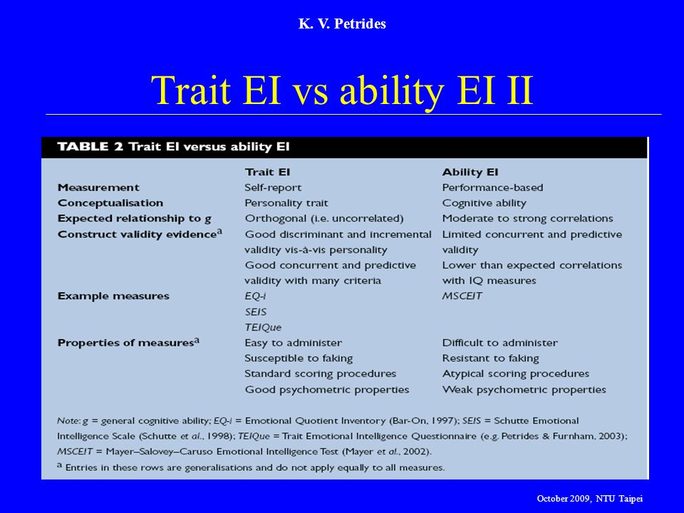 Trait EI vs ability EI II