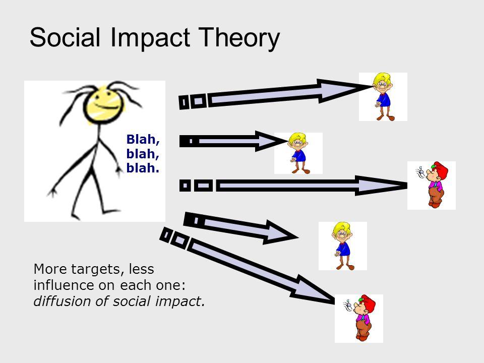 Social Impact Theory Blah, blah, blah.