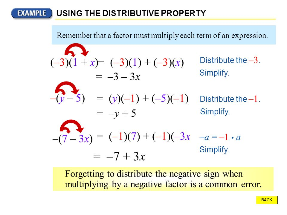 = –7 + 3x (–3)(1 + x) = (–3)(1) + (–3)(x) = –3 – 3x –(y – 5)