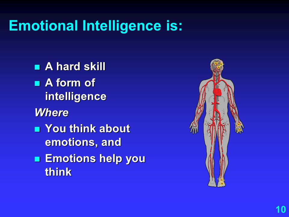 Emotional Intelligence is: