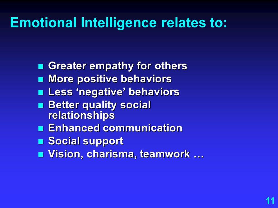 Emotional Intelligence relates to: