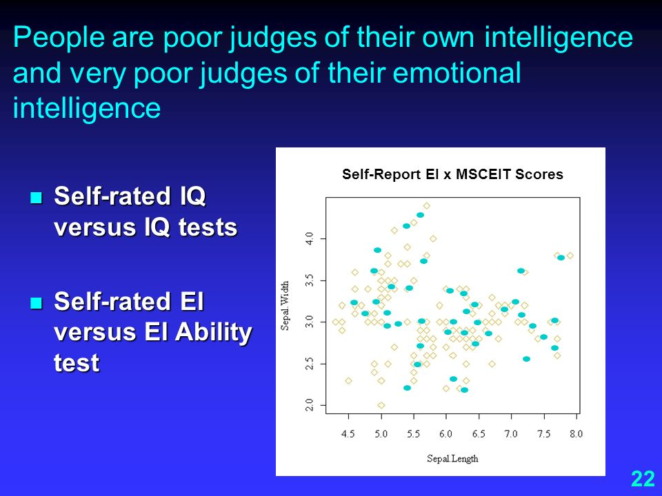 Self-Report EI x MSCEIT Scores