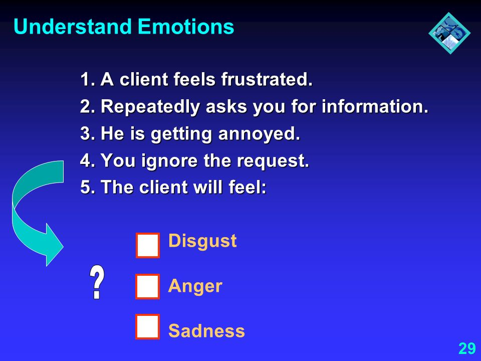 Understand Emotions 1. A client feels frustrated.