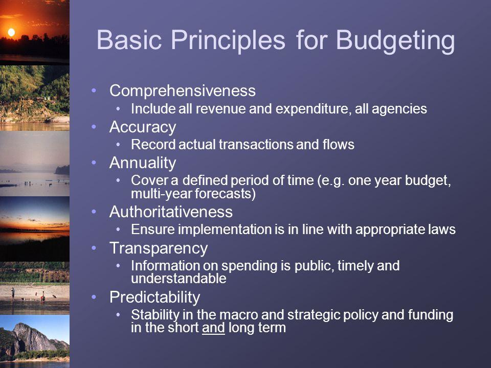 Basic Principles for Budgeting