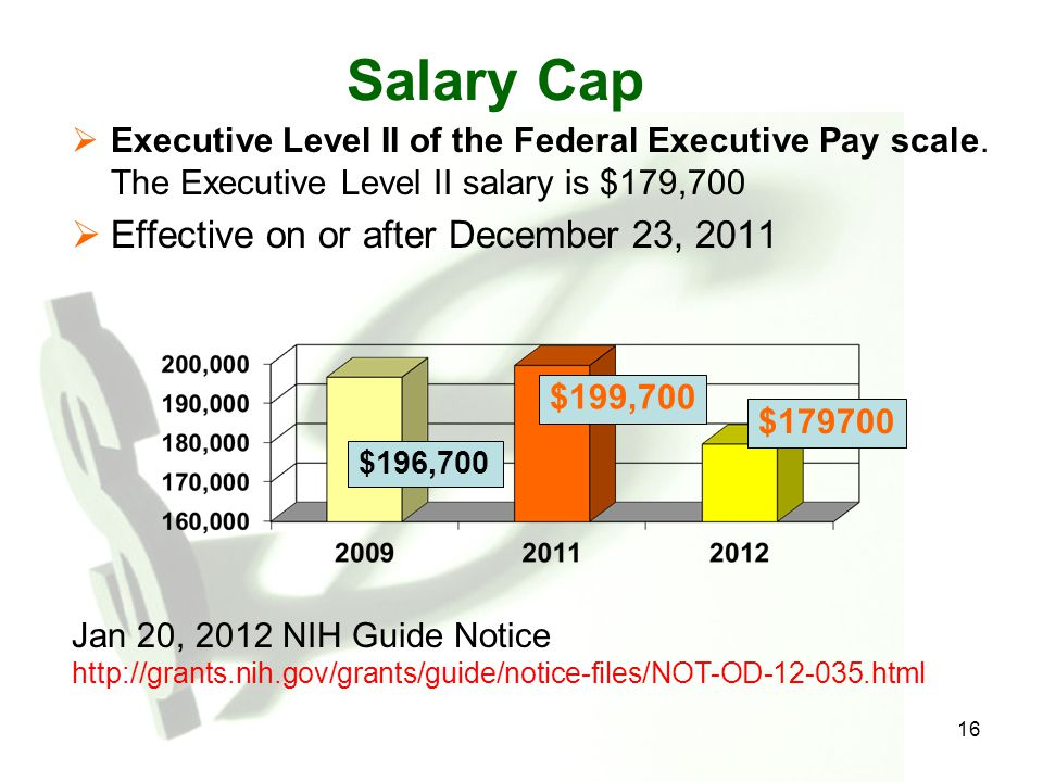 Salary Cap Effective on or after December 23, 2011
