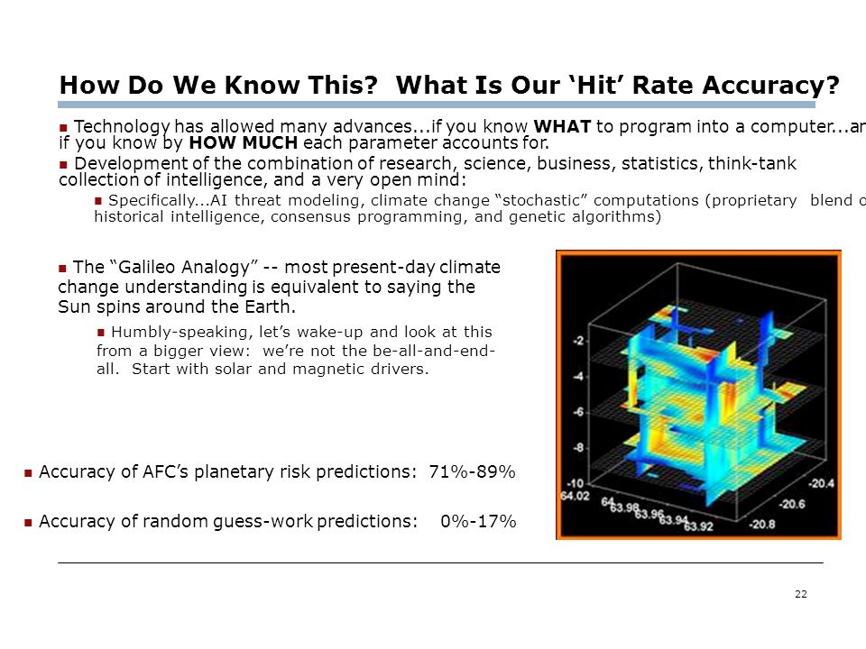 How Do We Know This What Is Our 'Hit' Rate Accuracy