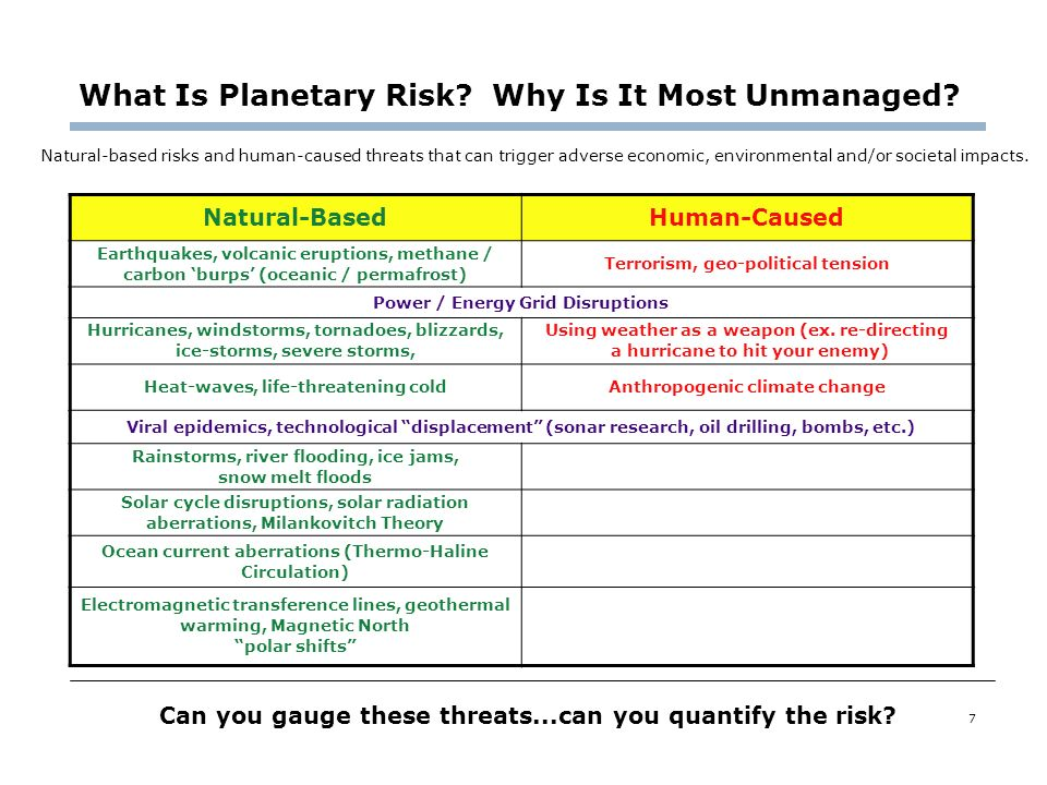 What Is Planetary Risk Why Is It Most Unmanaged