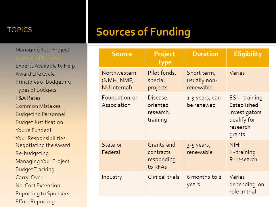 S Sources of Funding TOPICS Source Project Type Duration Eligibility
