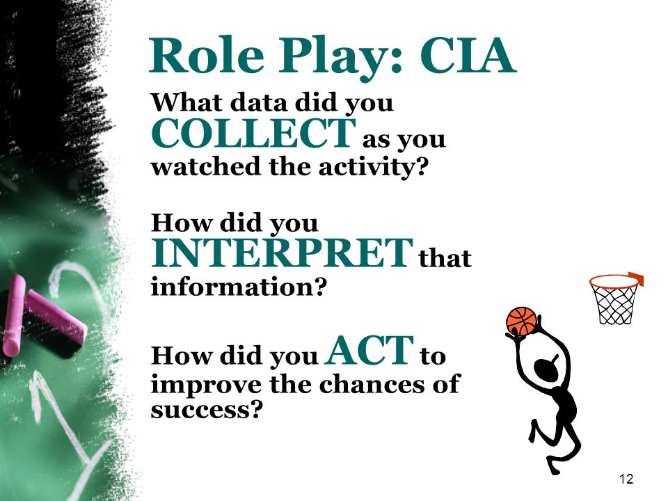 Role Play: CIA What data did you COLLECT as you watched the activity