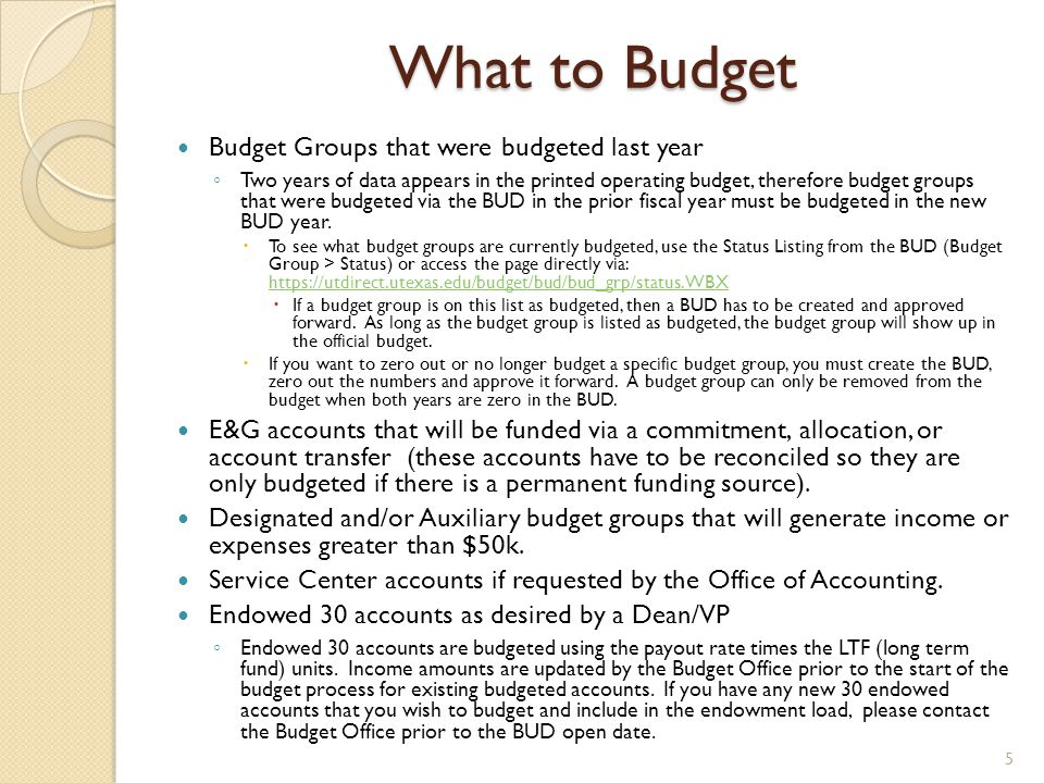 What to Budget Budget Groups that were budgeted last year