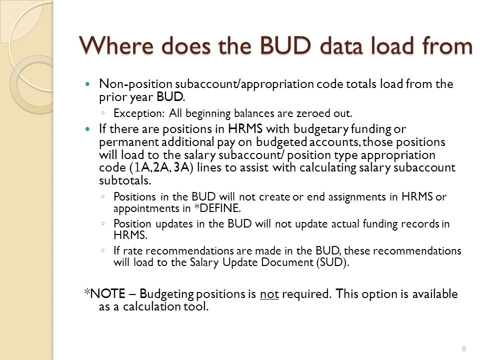 Where does the BUD data load from