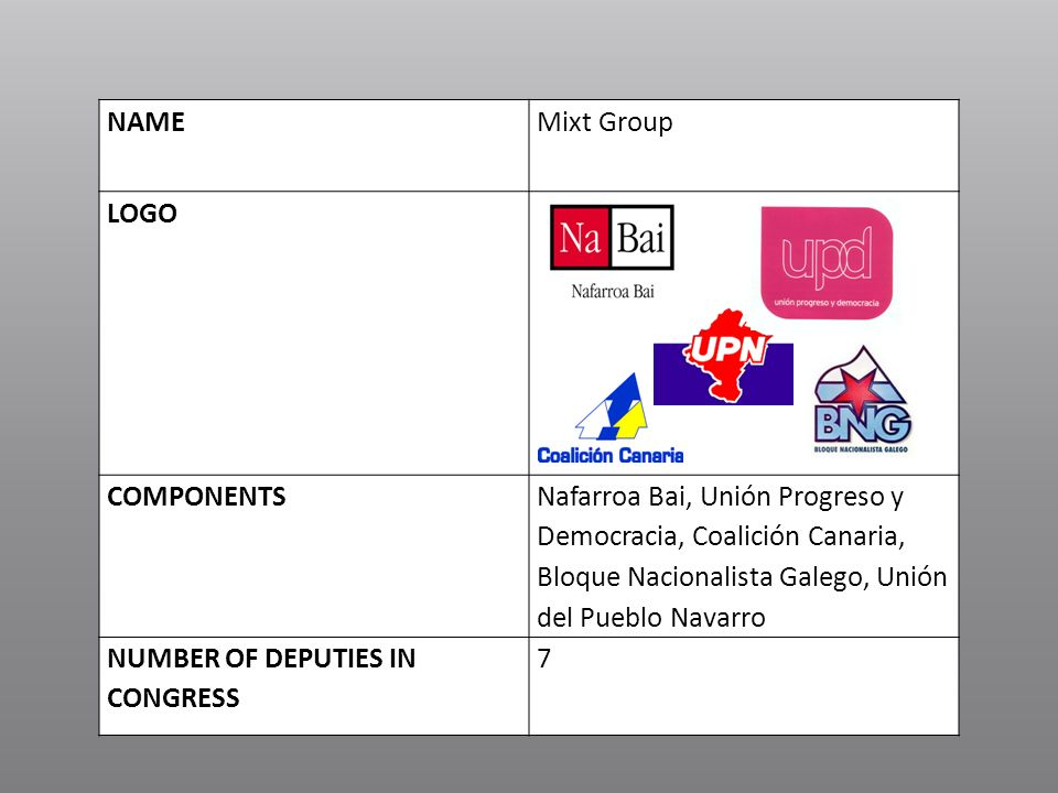 NAME Mixt Group. LOGO. COMPONENTS.