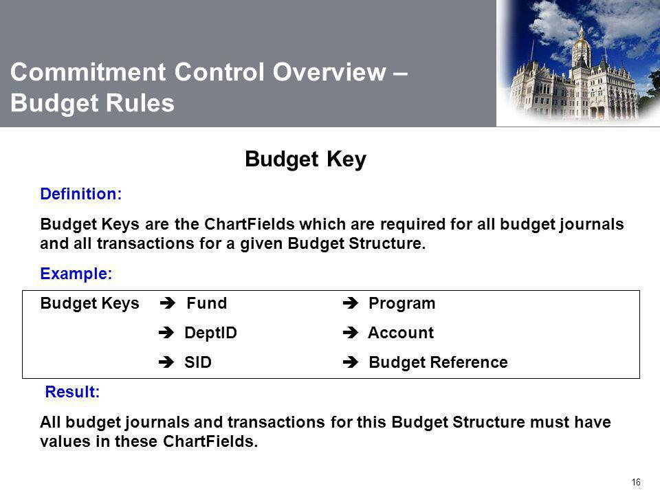 Commitment Control Overview – Budget Rules