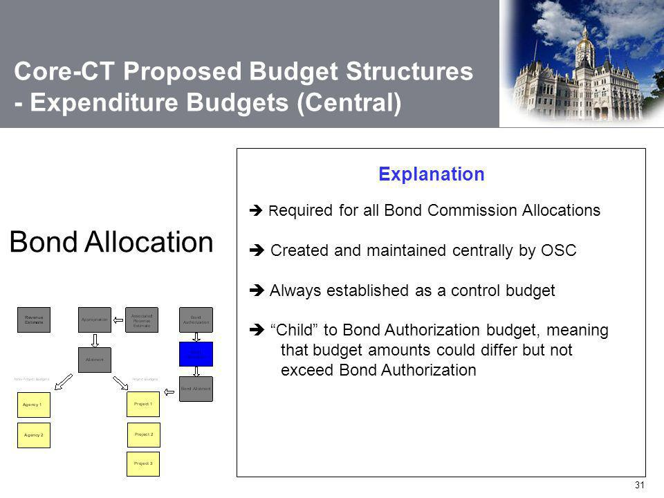 Core-CT Proposed Budget Structures - Expenditure Budgets (Central)