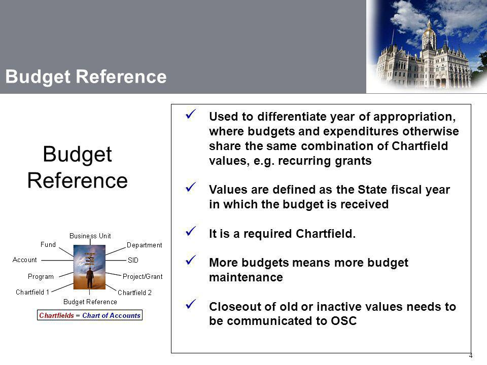 Budget Reference Budget Reference