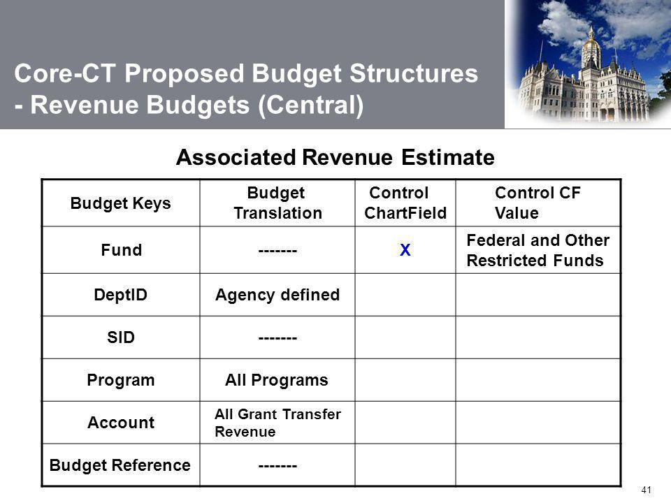 Core-CT Proposed Budget Structures - Revenue Budgets (Central)