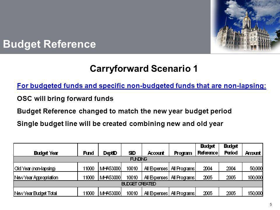 Budget Reference Carryforward Scenario 1