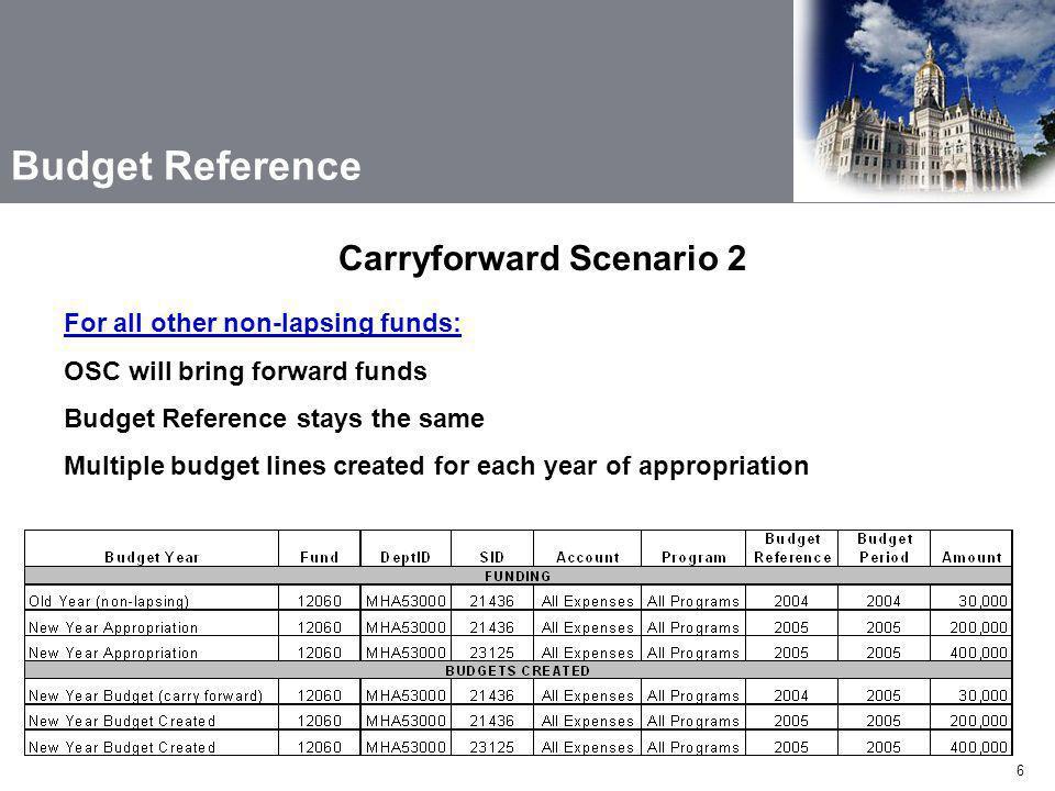 Budget Reference Carryforward Scenario 2