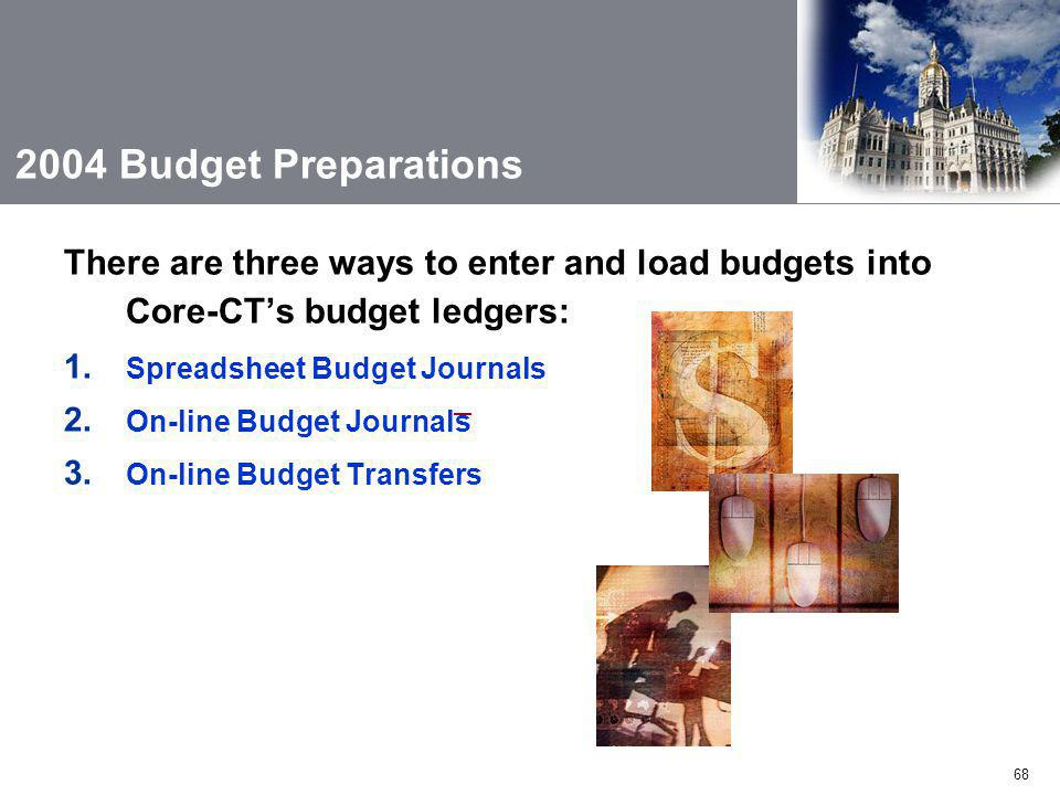 2004 Budget Preparations There are three ways to enter and load budgets into Core-CT's budget ledgers: