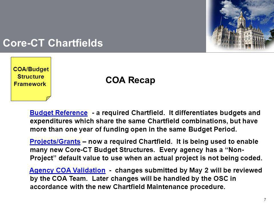 Core-CT Chartfields COA Recap