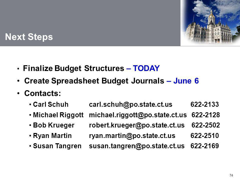 Next Steps Create Spreadsheet Budget Journals – June 6 Contacts: