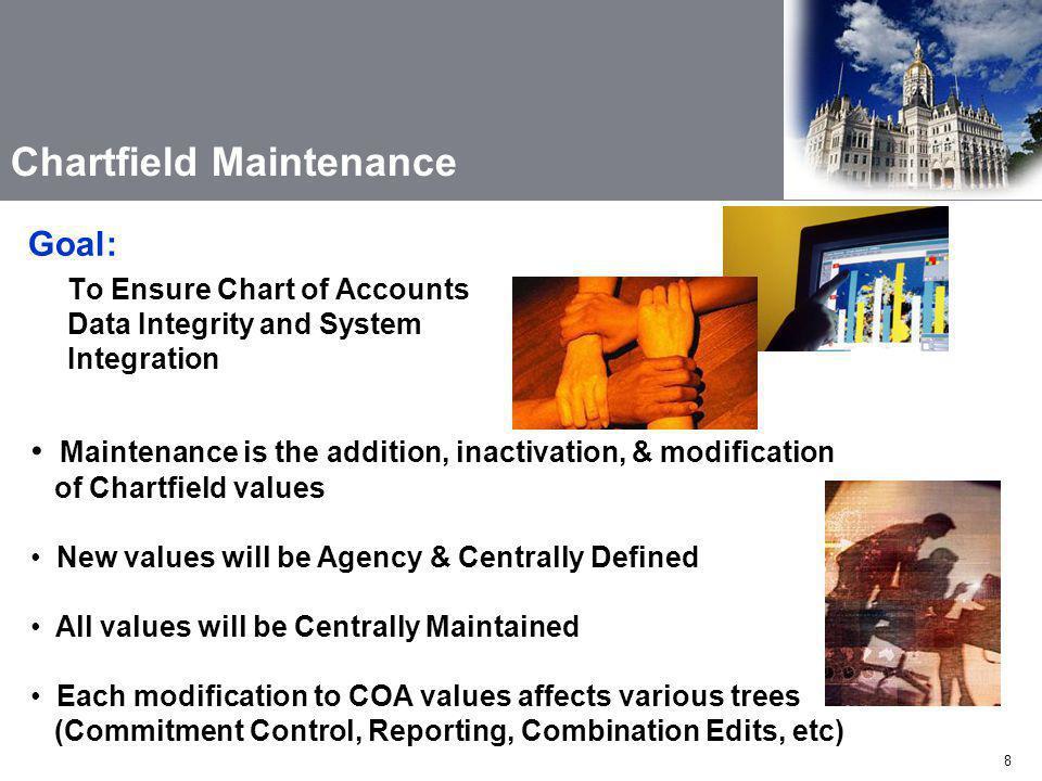 Chartfield Maintenance