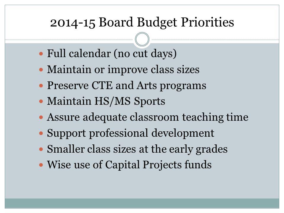 2014-15 Board Budget Priorities