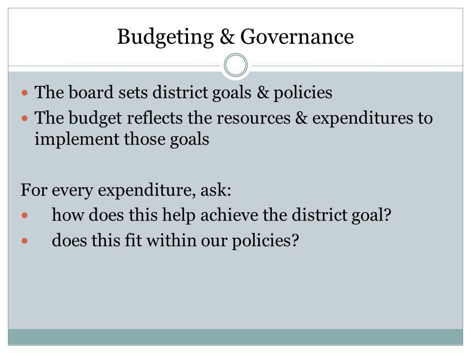 Budgeting & Governance