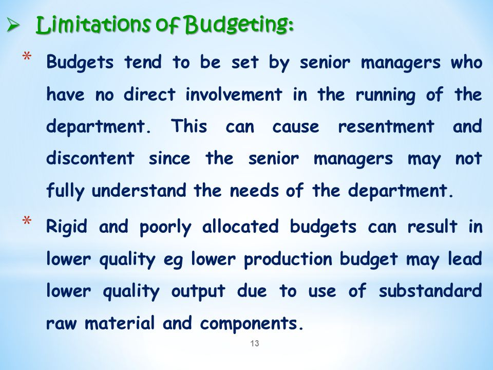 Limitations of Budgeting: