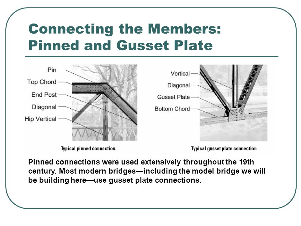 Designing and building file folder bridges ppt video