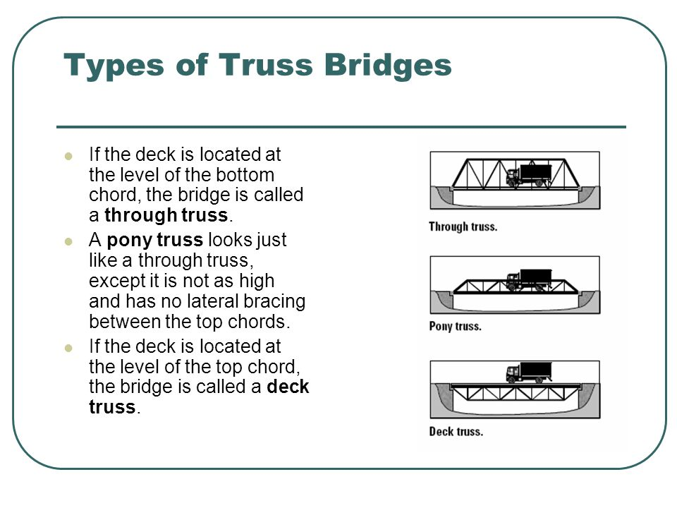 Types of Truss Bridges If the deck is located at the level of the bottom chord, the bridge is called a through truss.