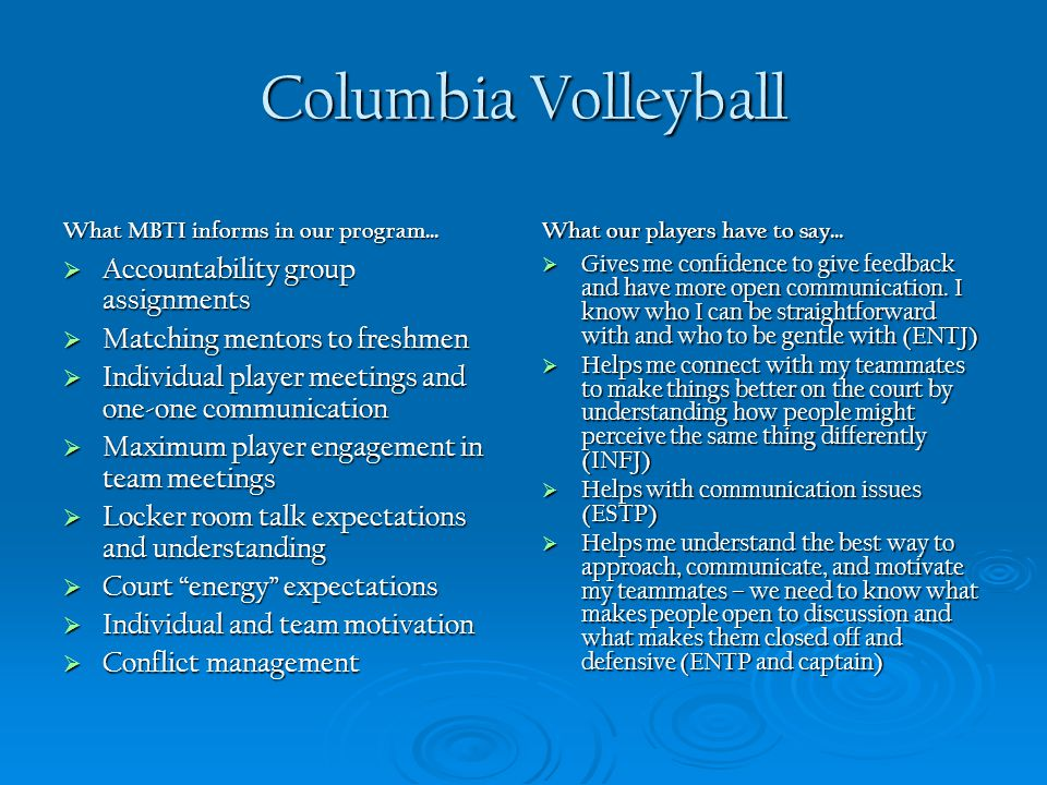 Columbia Volleyball Accountability group assignments