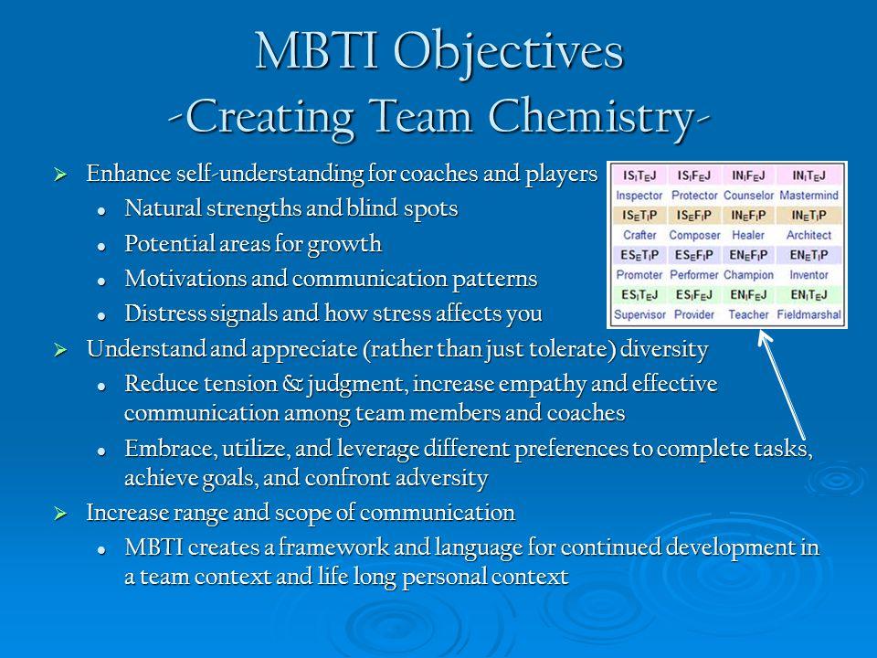 MBTI Objectives -Creating Team Chemistry-