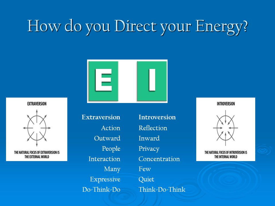 How do you Direct your Energy