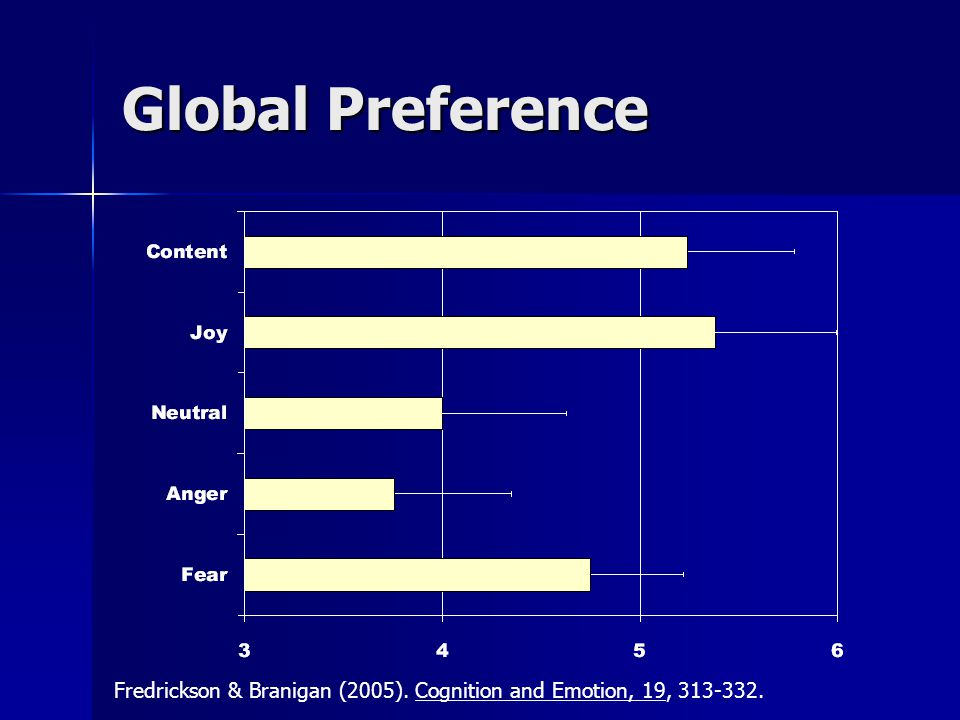 Global Preference Fredrickson & Branigan (2005). Cognition and Emotion, 19, 313-332.