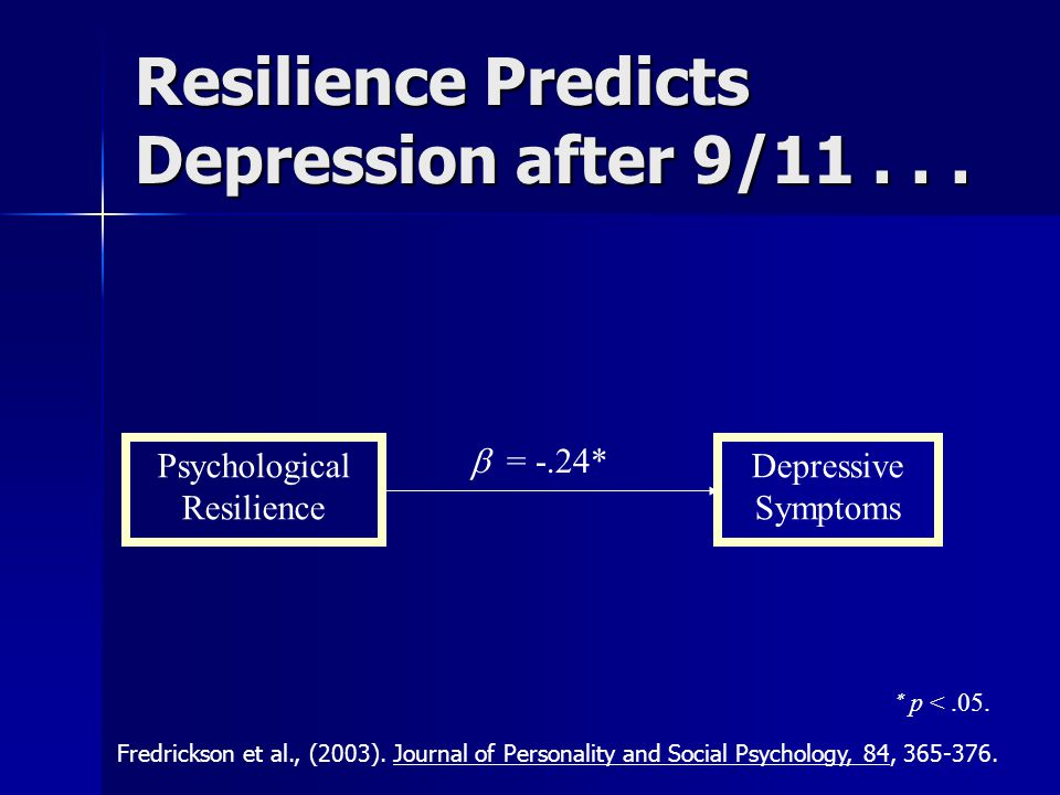 Resilience Predicts Depression after 9/11 . . .