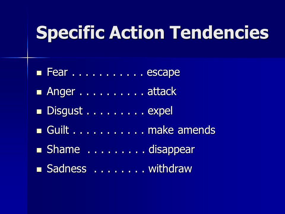 Specific Action Tendencies