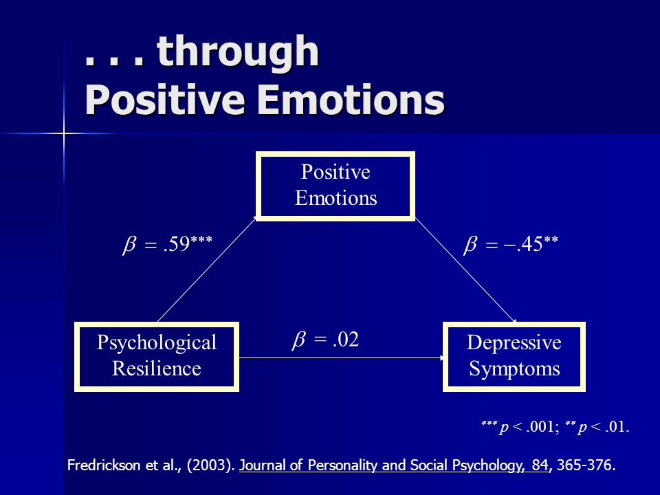 . . . through Positive Emotions