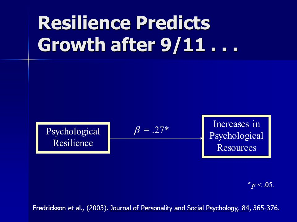 Resilience Predicts Growth after 9/11 . . .