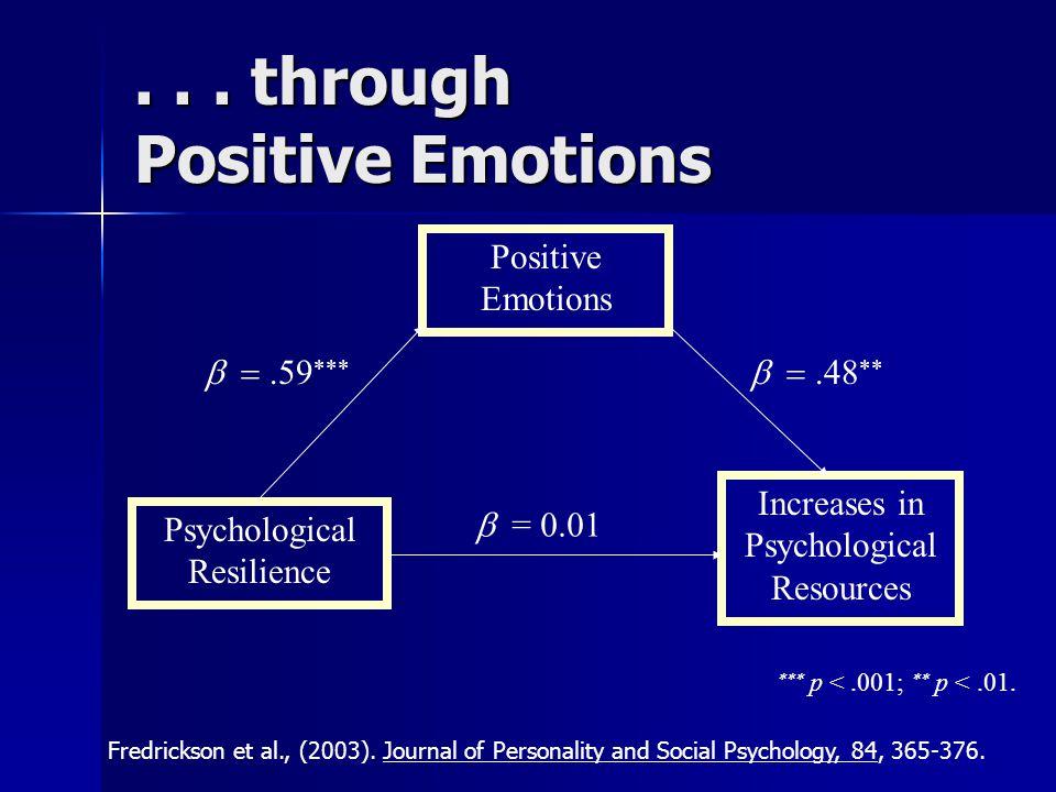 . . . through Positive Emotions