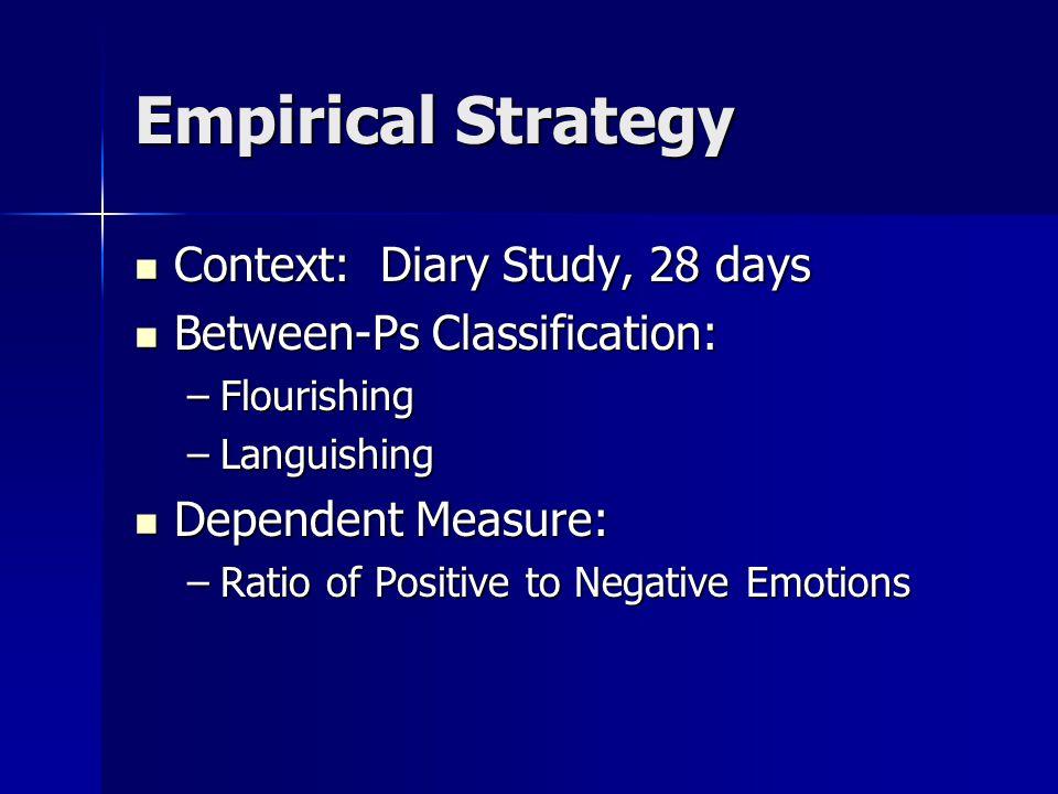 Empirical Strategy Context: Diary Study, 28 days