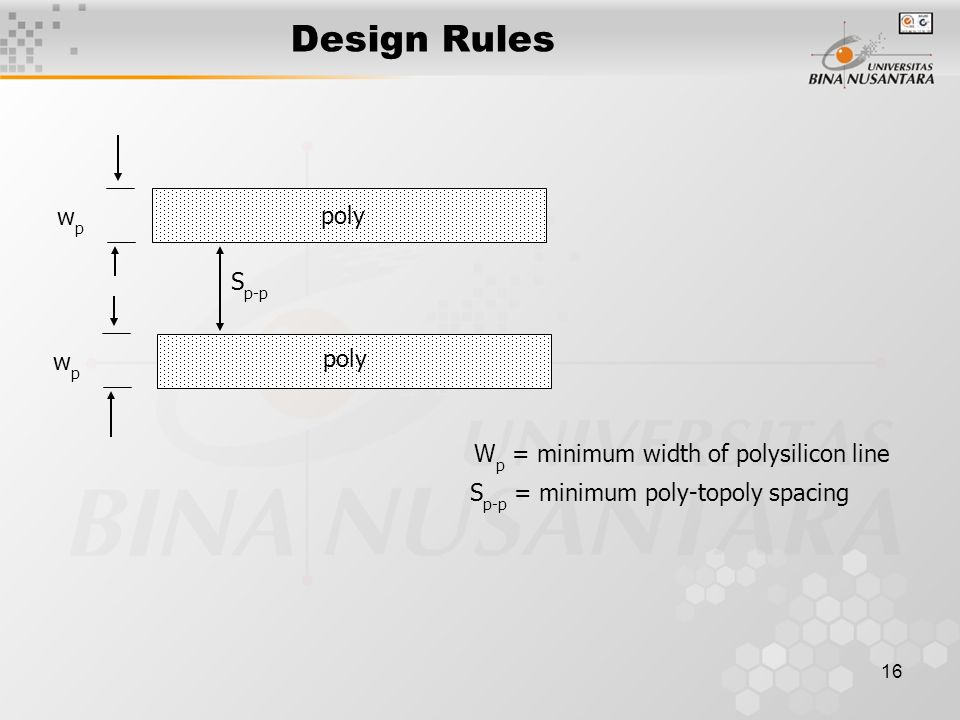 Design Rules wp poly Sp-p Wp = minimum width of polysilicon line