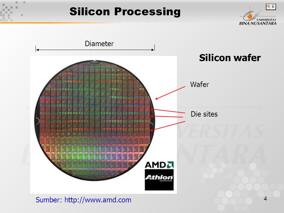 Silicon Processing Silicon wafer 2 Diameter Wafer Die sites