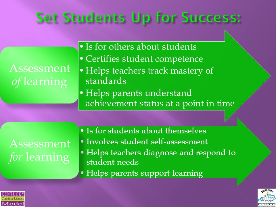 Set Students Up for Success: