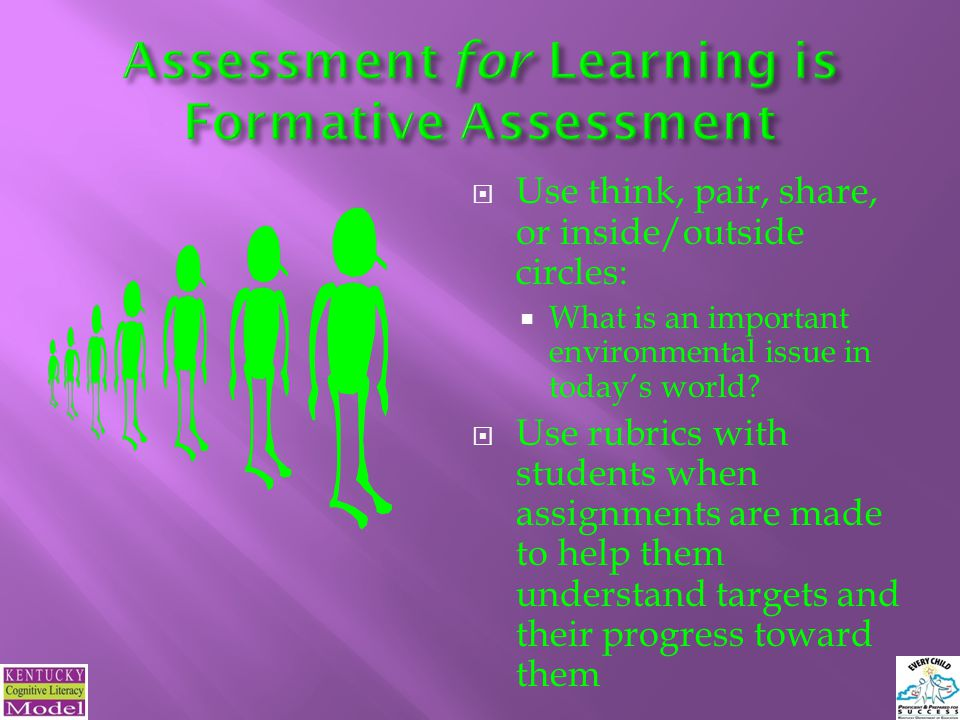 Assessment for Learning is Formative Assessment